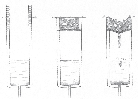 drawings showing the collapse of a well at the surface